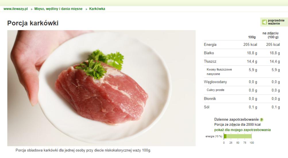 mięso na talerzu