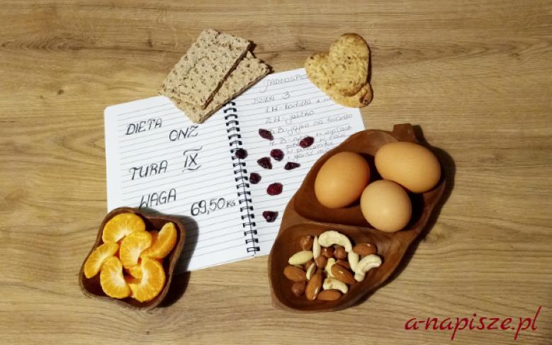 pamiętnik diety ONZ tura 9