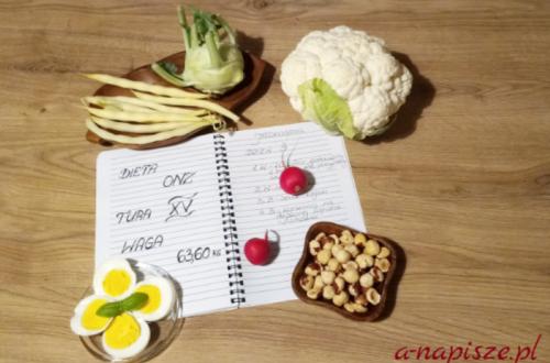 pamiętnik odchudzania z dietą ONZ 15